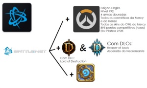 Conta Battle Net / Blizzard com Overwatch, Diablo 2 e 3